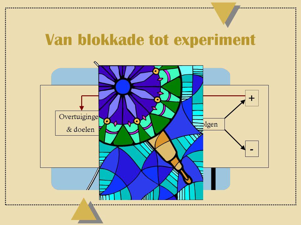 Van blokkade tot experiment