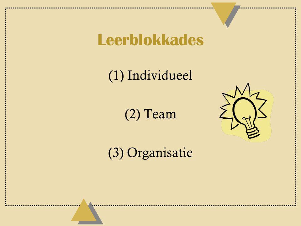 Leerblokkades (1) Individueel (2) Team (3) Organisatie