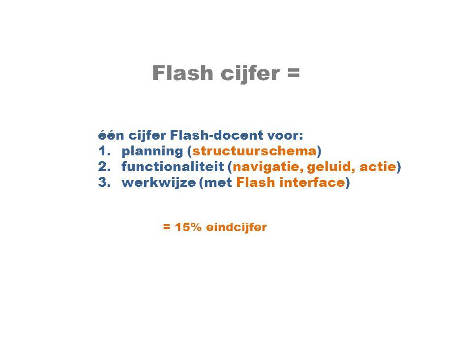 Flash cijfer = één cijfer Flash-docent voor: