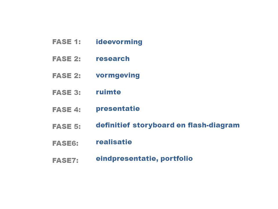 FASE 1: ideevorming. FASE 2: research. FASE 2: vormgeving. FASE 3: ruimte. FASE 4: presentatie.