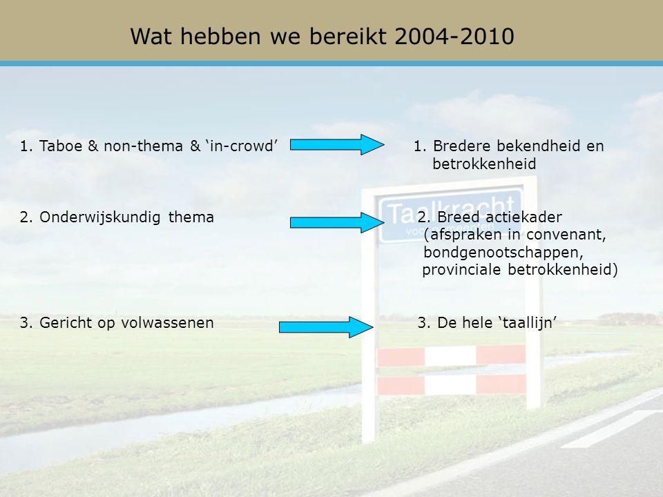 Wat hebben we bereikt 2004-2010 1. Taboe & non-thema & 'in-crowd' 1. Bredere bekendheid en betrokkenheid.