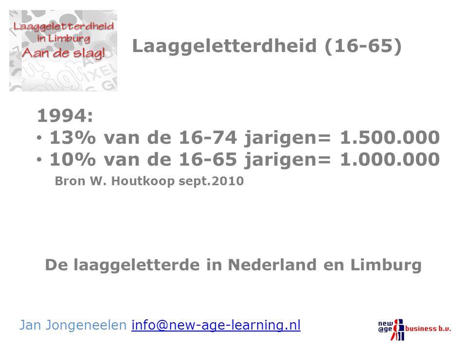 De laaggeletterde in Nederland en Limburg
