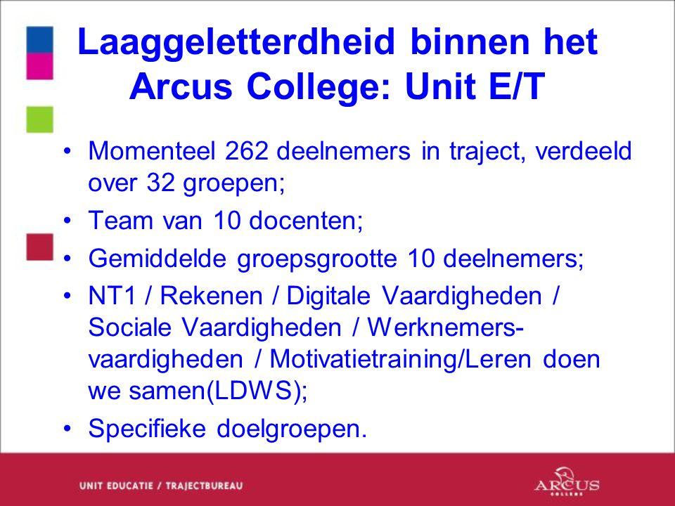 Laaggeletterdheid binnen het Arcus College: Unit E/T