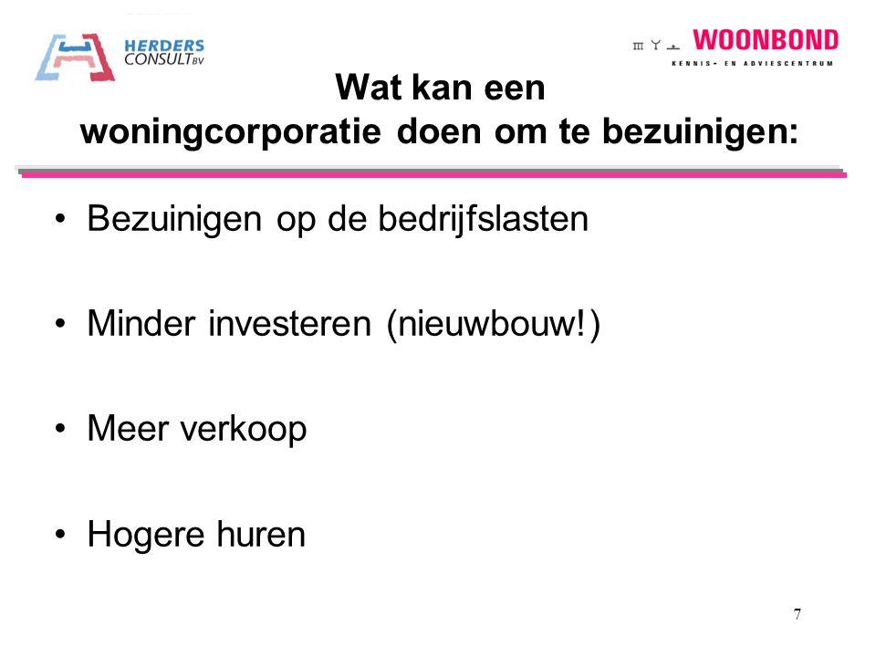 woningcorporatie doen om te bezuinigen: