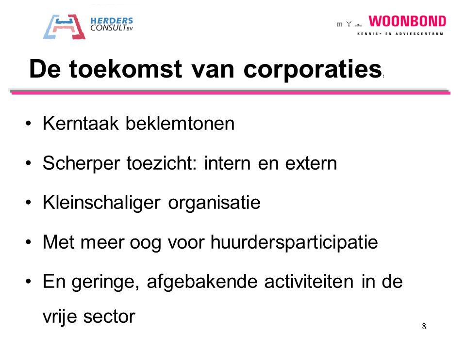 De toekomst van corporaties: