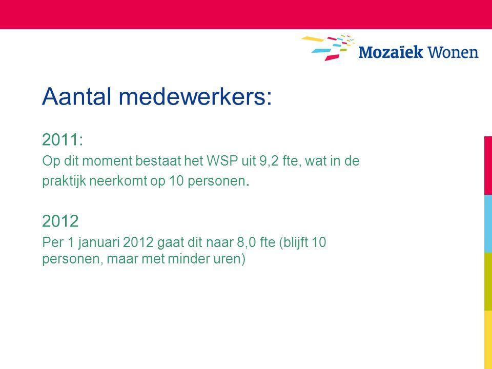 Aantal medewerkers: 2011: Op dit moment bestaat het WSP uit 9,2 fte, wat in de praktijk neerkomt op 10 personen. 2012.