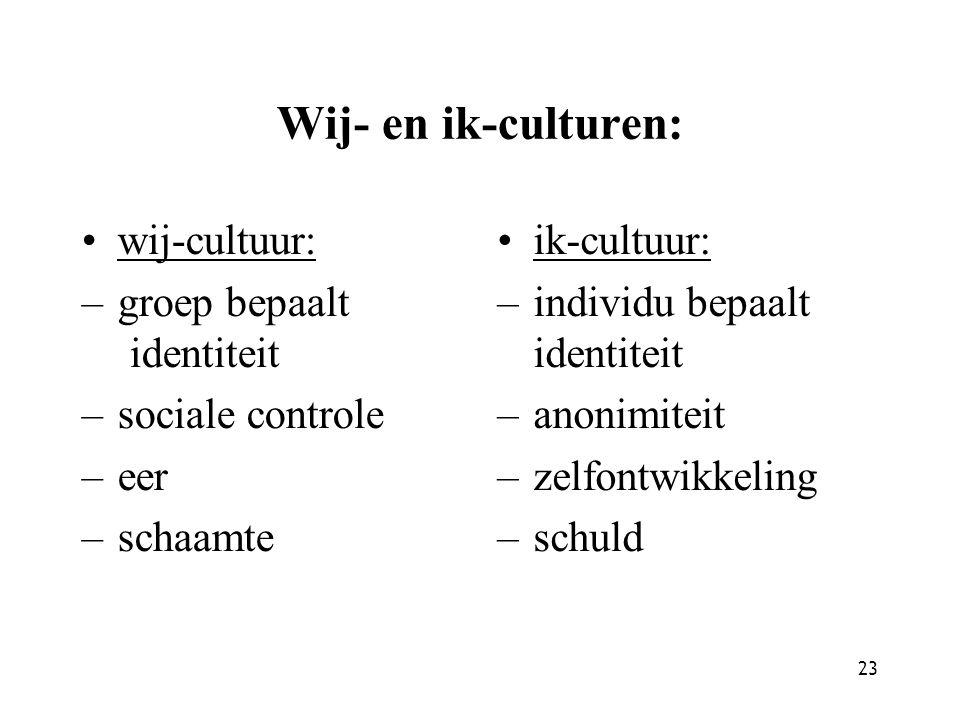 Wij- en ik-culturen: wij-cultuur: groep bepaalt identiteit