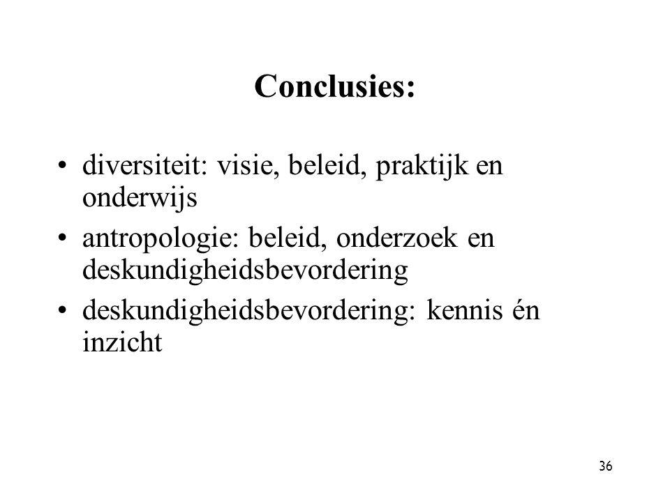 Conclusies: diversiteit: visie, beleid, praktijk en onderwijs