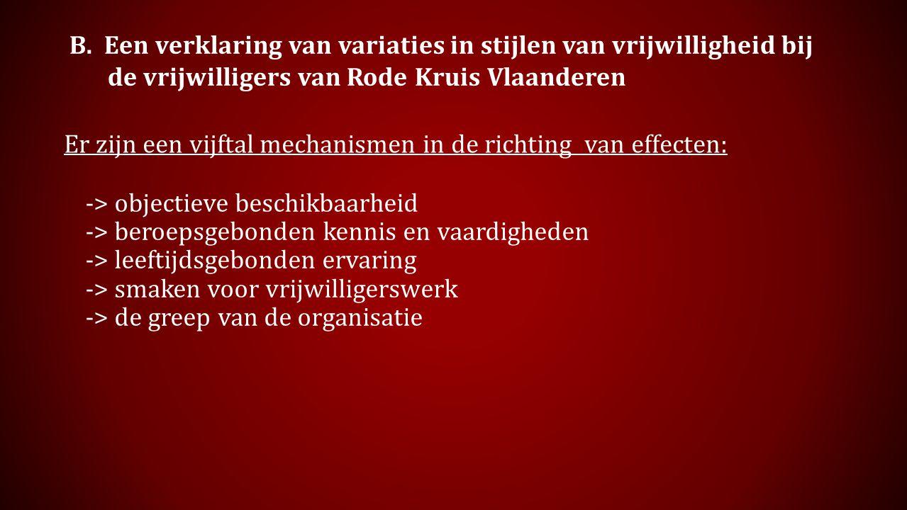 B. Een verklaring van variaties in stijlen van vrijwilligheid bij de vrijwilligers van Rode Kruis Vlaanderen