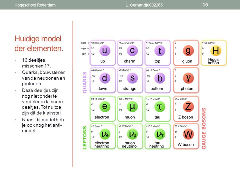 Huidige model der elementen.