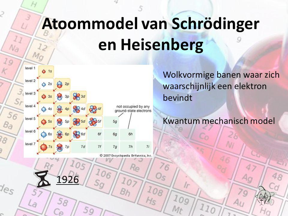 Atoommodel van Schrödinger en Heisenberg