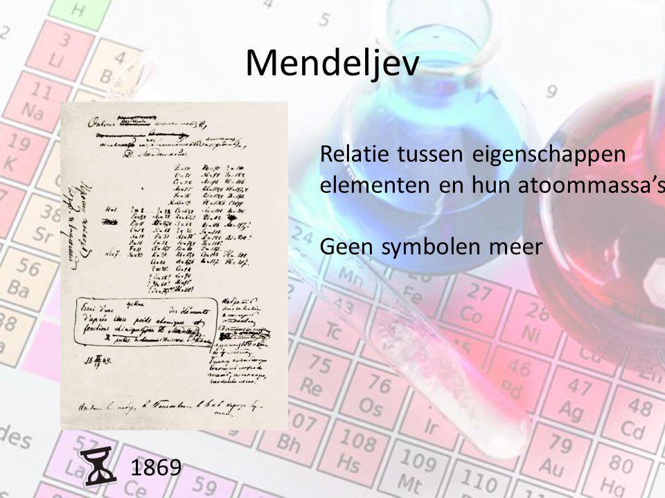 Mendeljev Relatie tussen eigenschappen elementen en hun atoommassa's