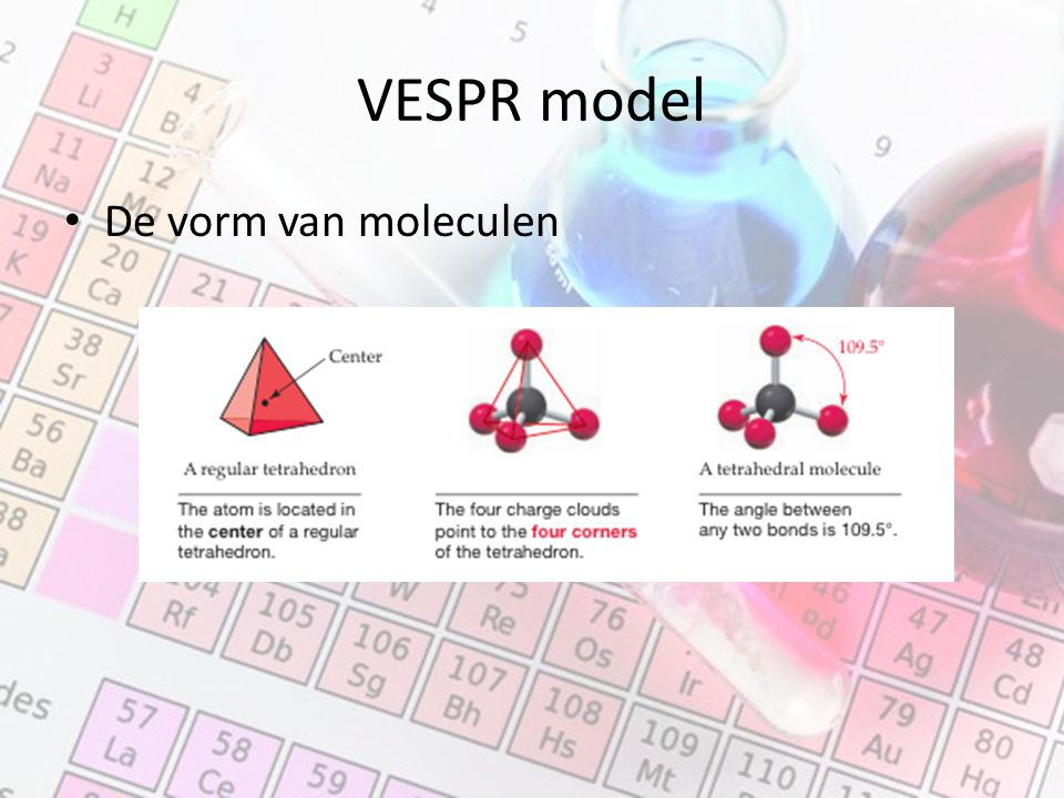 VESPR model De vorm van moleculen