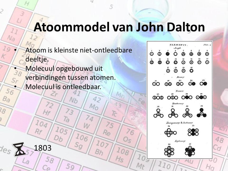 Atoommodel van John Dalton