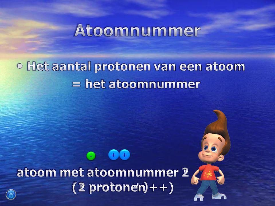 Atoomnummer Het aantal protonen van een atoom = het atoomnummer