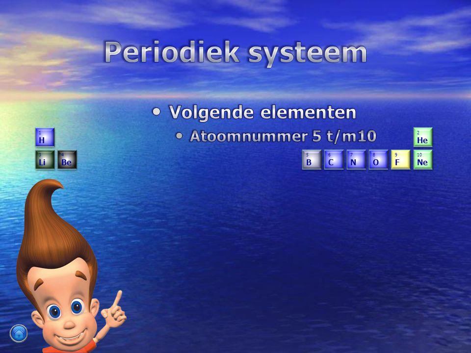 Periodiek systeem Volgende elementen Atoomnummer 5 t/m10 H He Li Be B