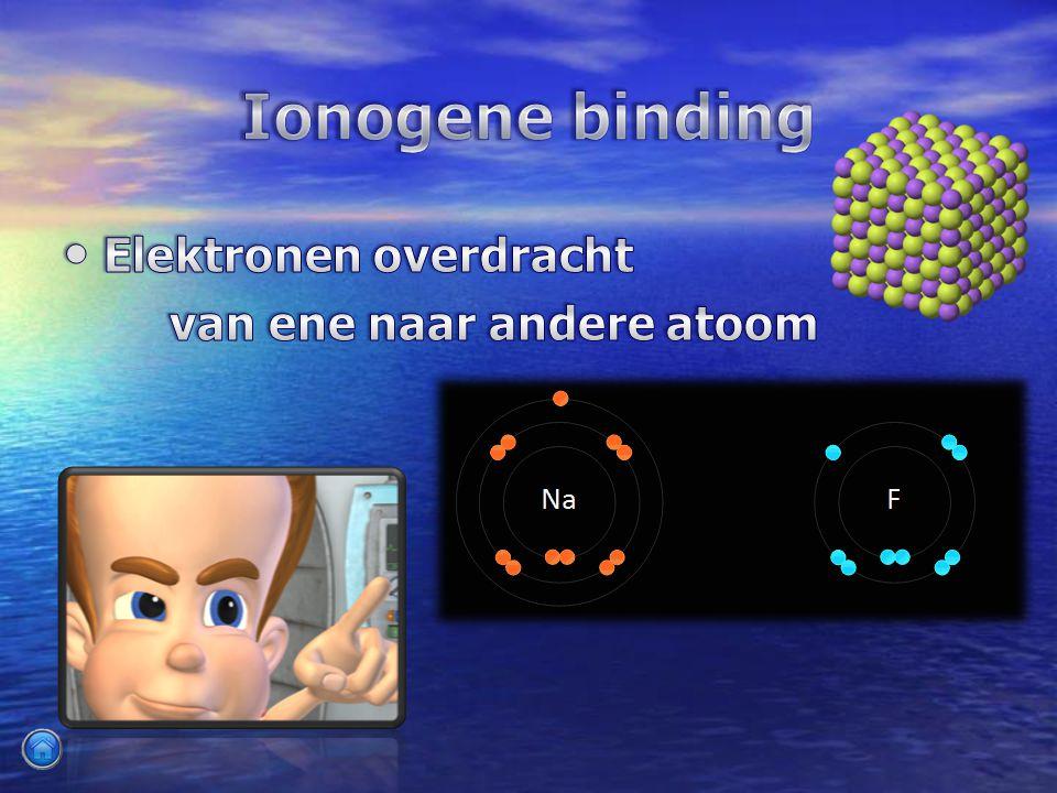 Ionogene binding Elektronen overdracht van ene naar andere atoom