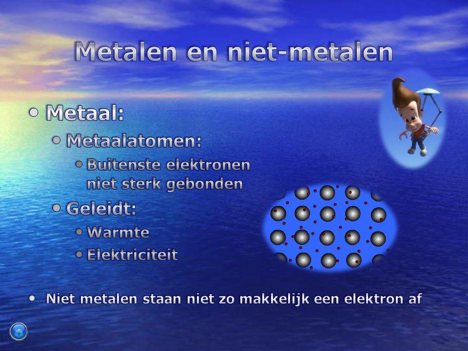 Metalen en niet-metalen