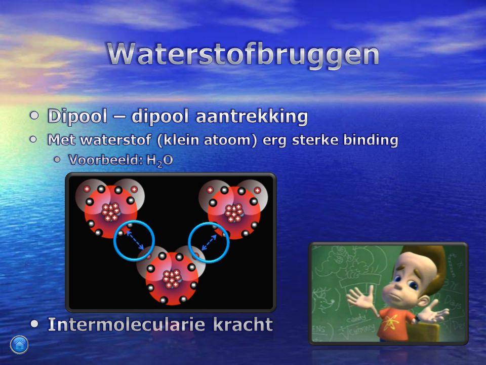 Waterstofbruggen Dipool – dipool aantrekking Intermolecularie kracht