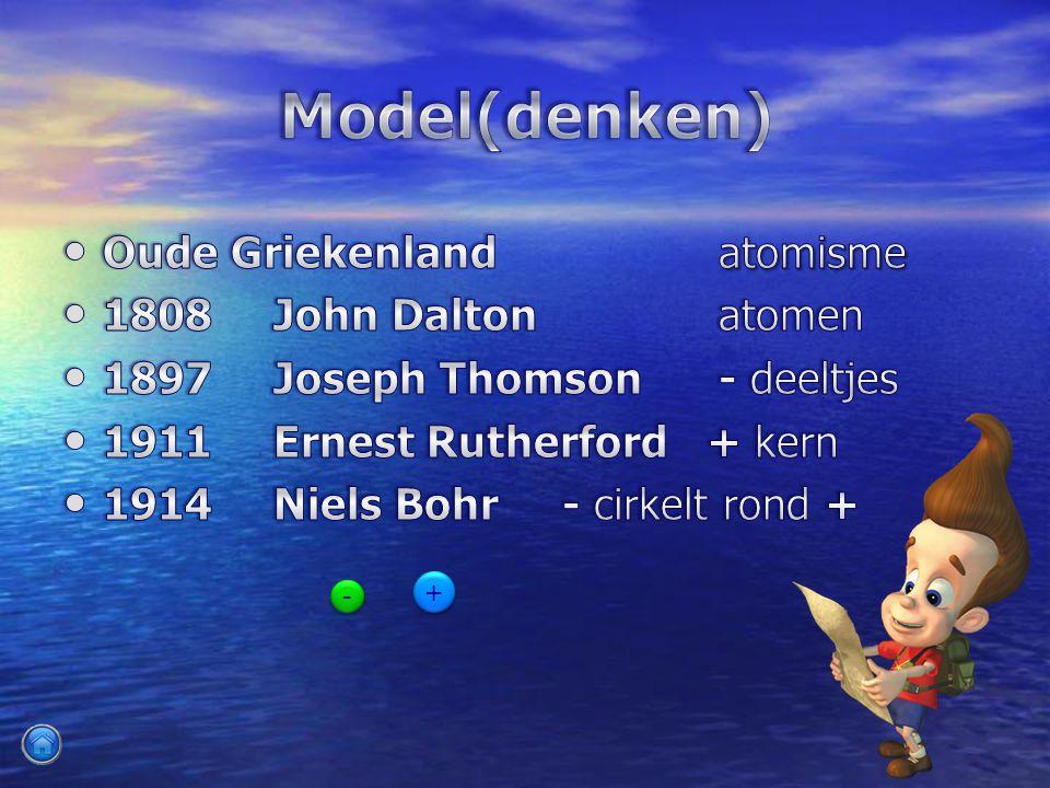 Model(denken) Oude Griekenland atomisme 1808 John Dalton atomen