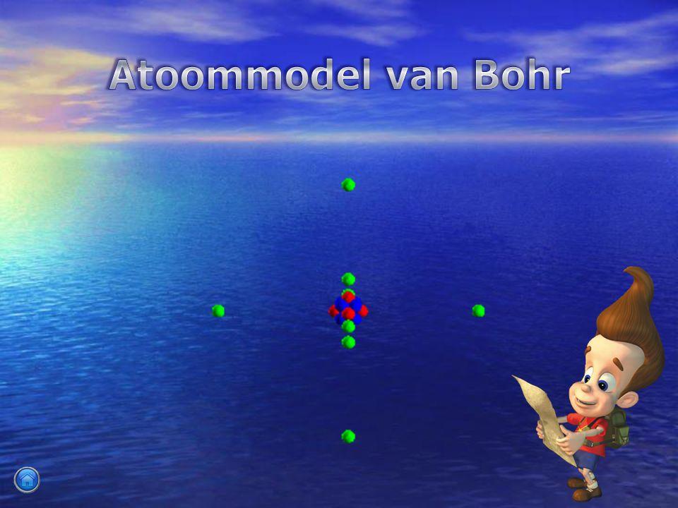 Atoommodel van Bohr