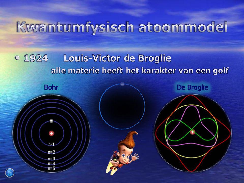 Kwantumfysisch atoommodel