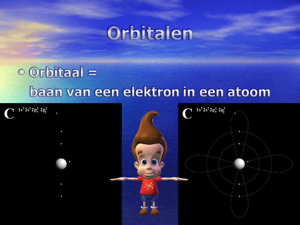 Orbitalen Orbitaal = baan van een elektron in een atoom