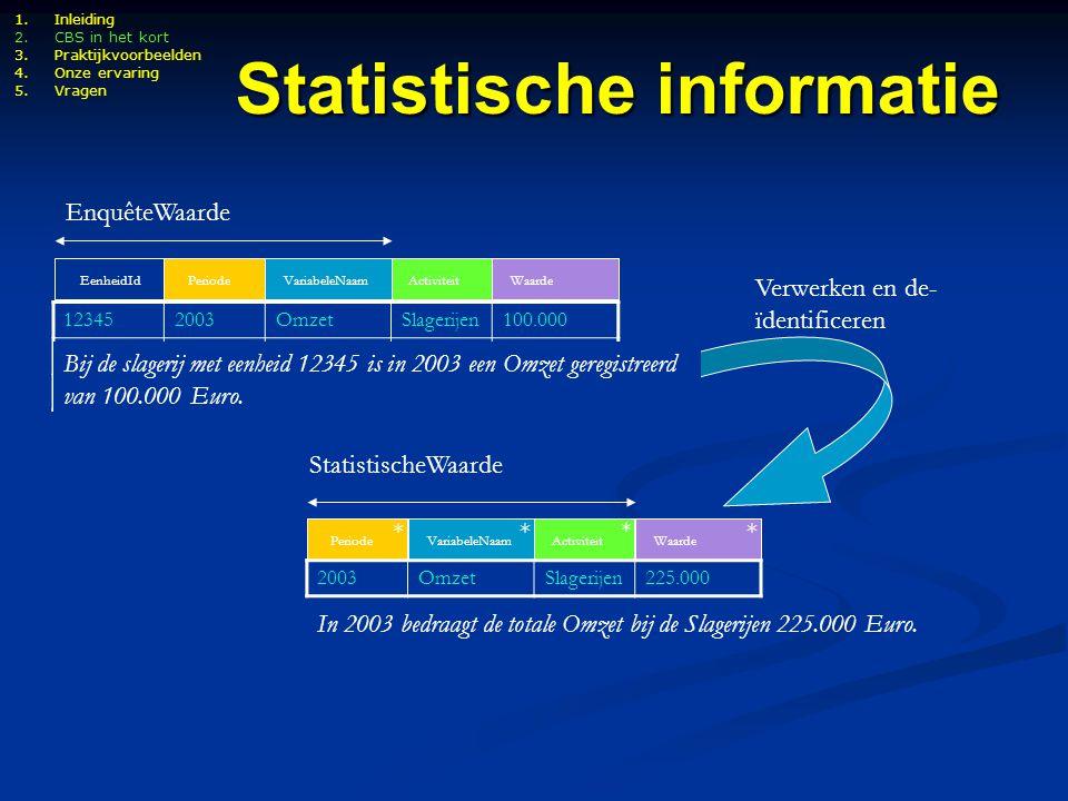 Statistische informatie