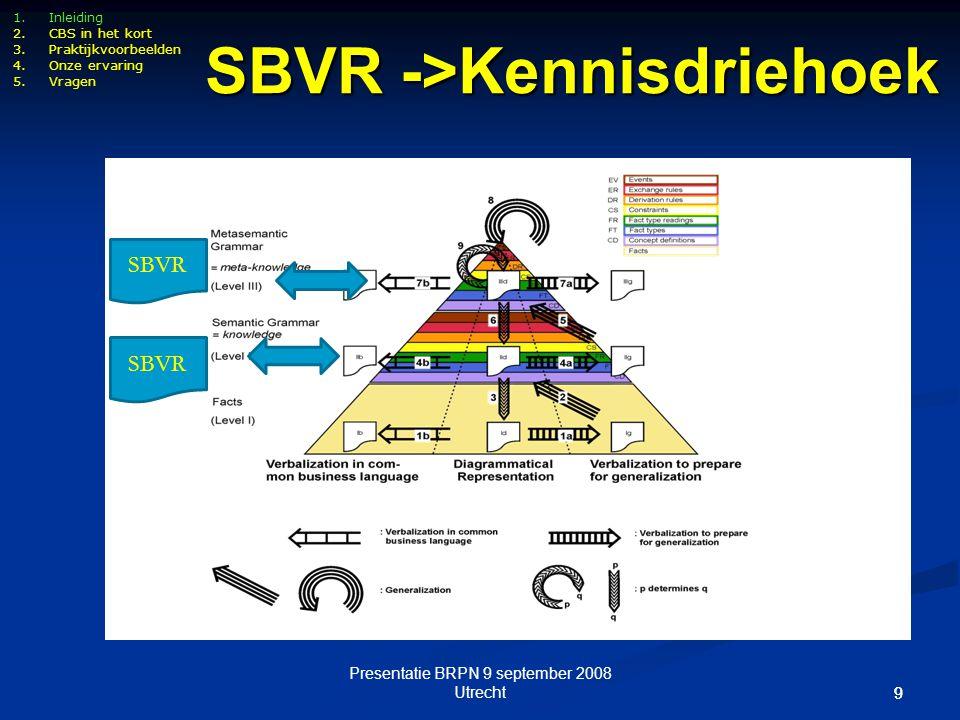 SBVR ->Kennisdriehoek