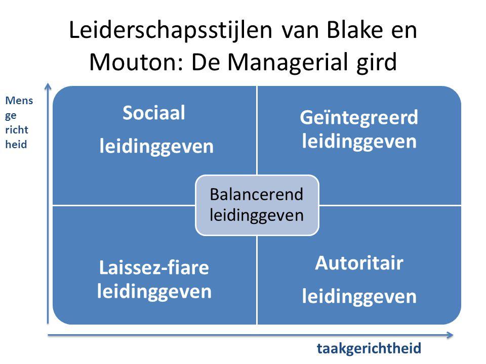 Leiderschapsstijlen van Blake en Mouton: De Managerial gird