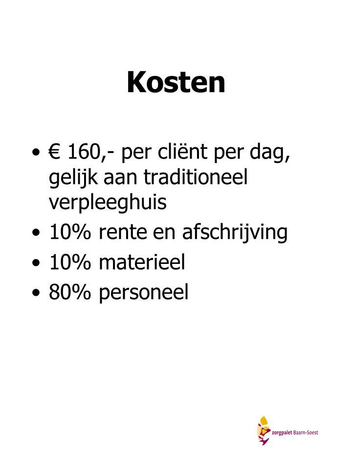 Kosten € 160,- per cliënt per dag, gelijk aan traditioneel verpleeghuis. 10% rente en afschrijving.