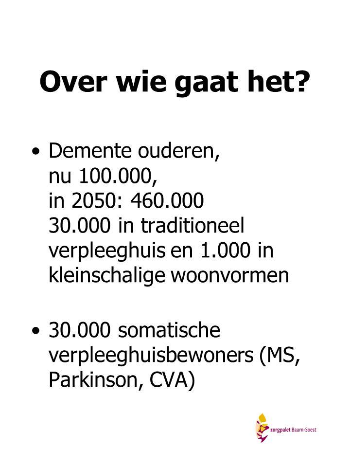 Over wie gaat het Demente ouderen, nu 100.000, in 2050: 460.000 30.000 in traditioneel verpleeghuis en 1.000 in kleinschalige woonvormen.