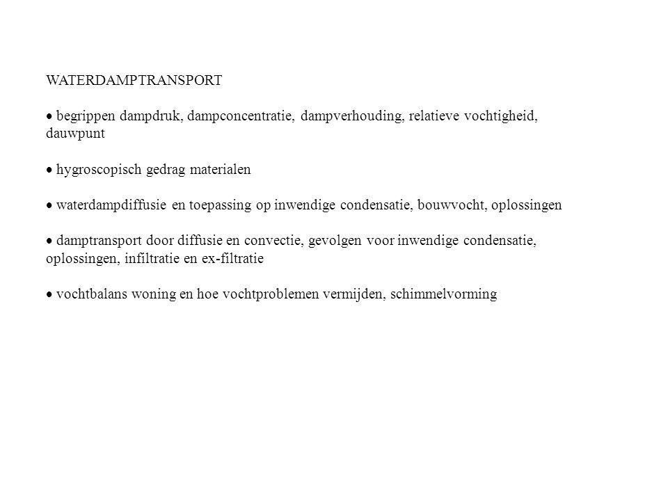 WATERDAMPTRANSPORT · begrippen dampdruk, dampconcentratie, dampverhouding, relatieve vochtigheid, dauwpunt.