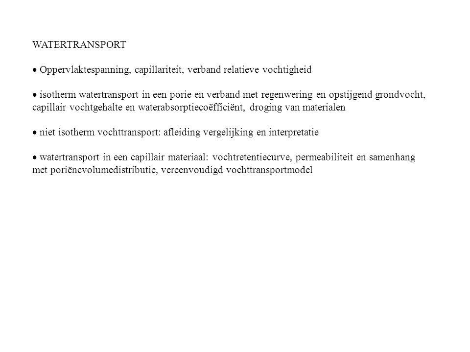 WATERTRANSPORT · Oppervlaktespanning, capillariteit, verband relatieve vochtigheid.