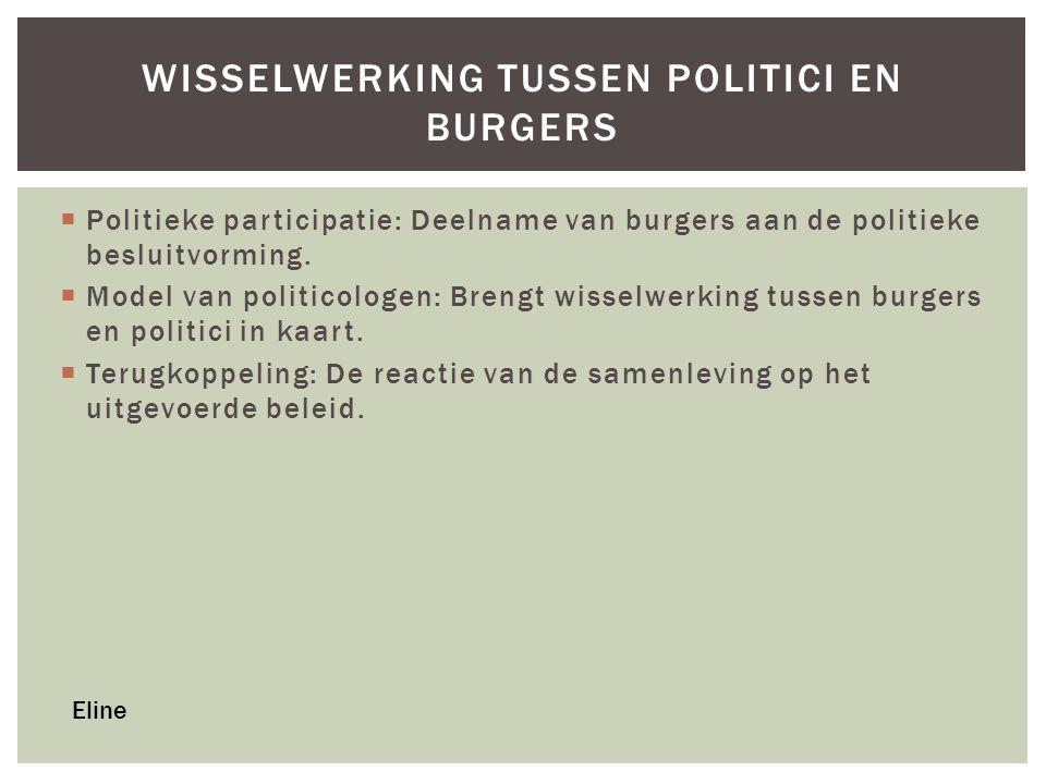 Wisselwerking tussen politici en burgers