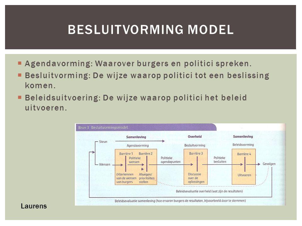 Besluitvorming model Agendavorming: Waarover burgers en politici spreken. Besluitvorming: De wijze waarop politici tot een beslissing komen.