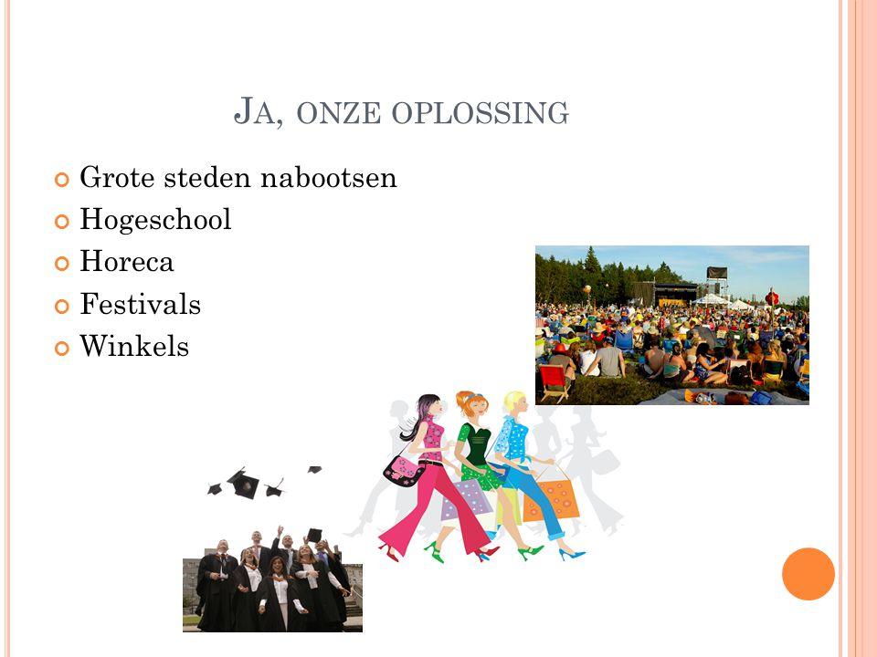 Ja, onze oplossing Grote steden nabootsen Hogeschool Horeca Festivals