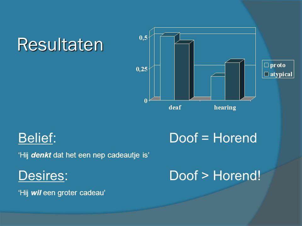 Resultaten Belief: Doof = Horend Desires: Doof > Horend!