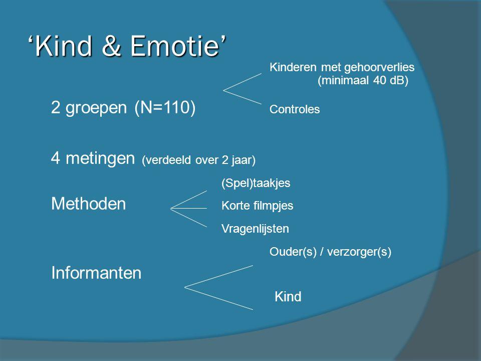 'Kind & Emotie' 2 groepen (N=110) Controles