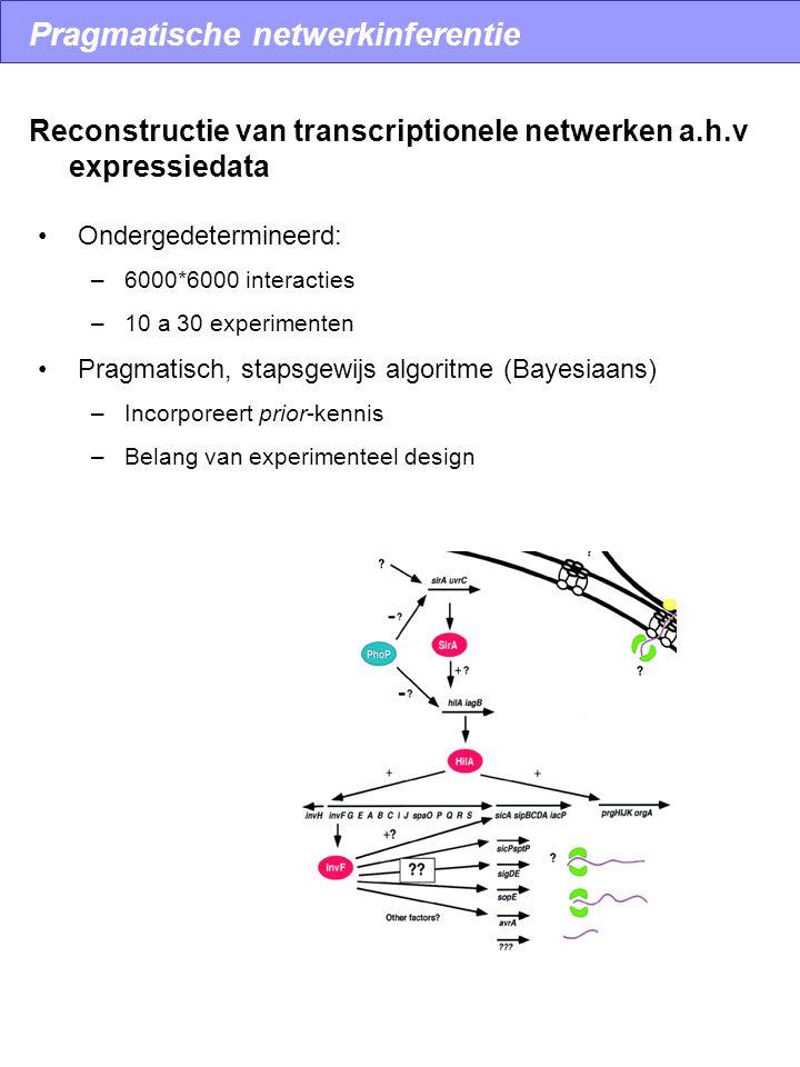 Bio-informatica onderzoek