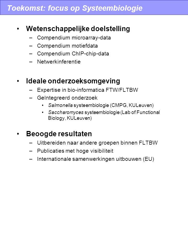 Overzicht systeembiologie