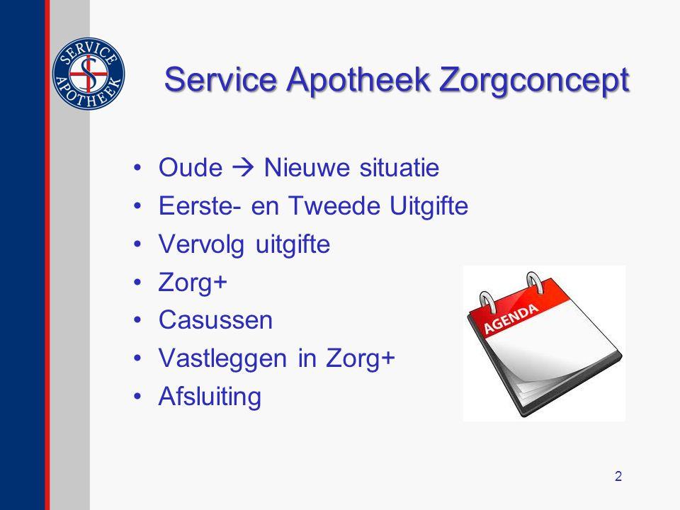 Service Apotheek Zorgconcept