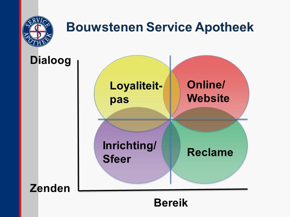 Bouwstenen Service Apotheek