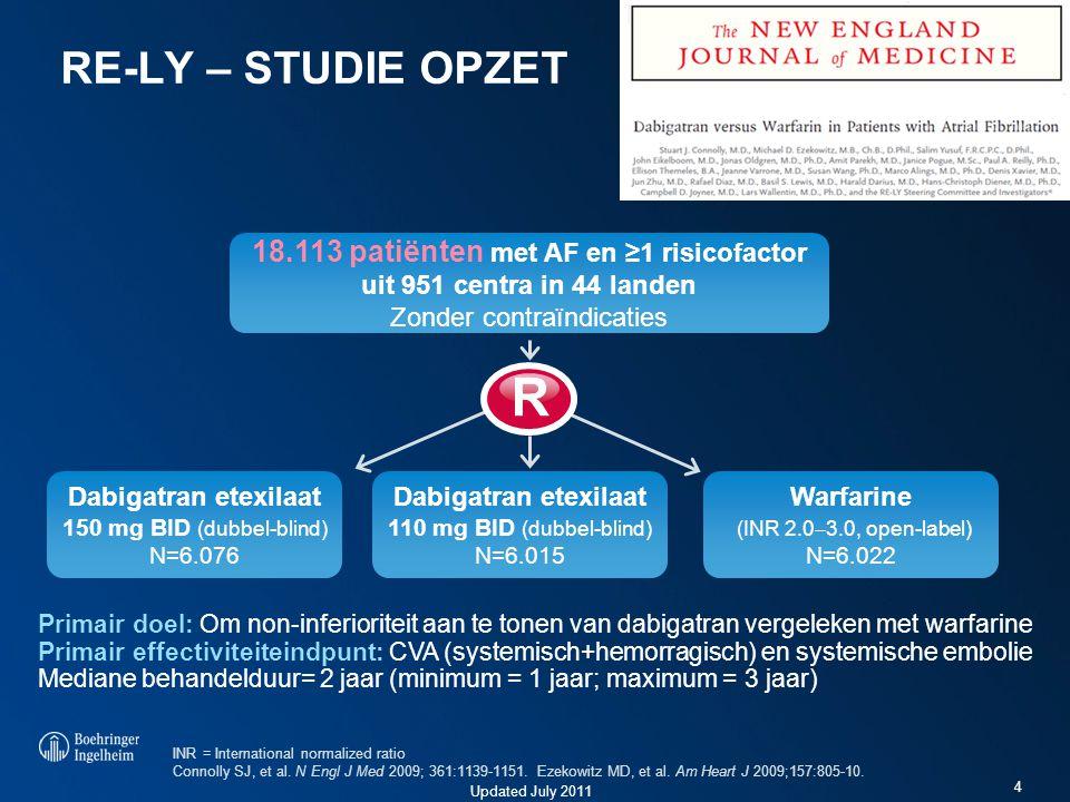 18.113 patiënten met AF en ≥1 risicofactor