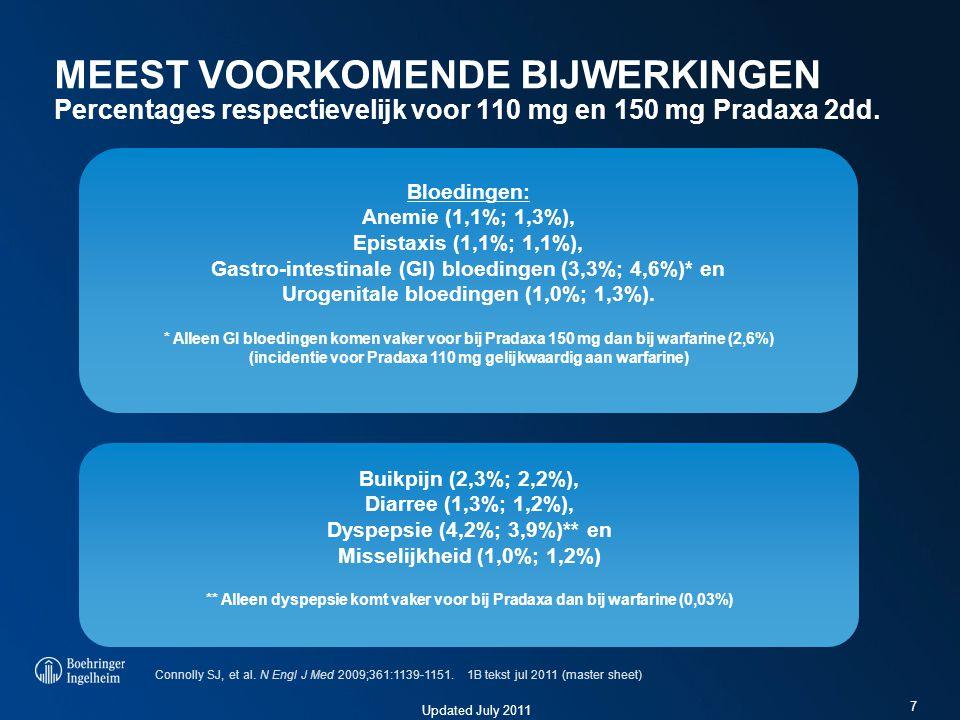 Gastro-intestinale (GI) bloedingen (3,3%; 4,6%)* en