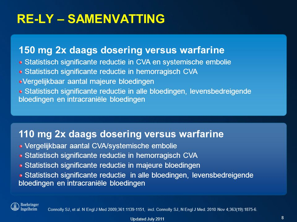 RE-LY – SAMENVATTING 150 mg 2x daags dosering versus warfarine