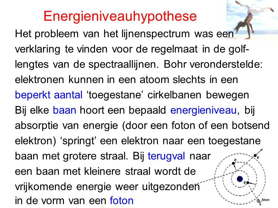 Energieniveauhypothese