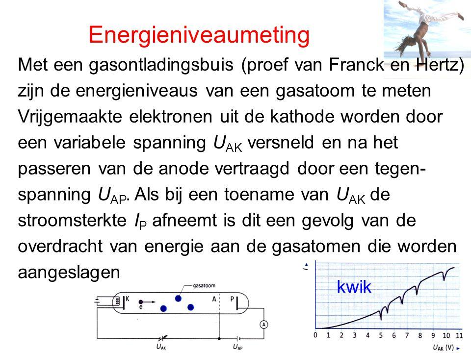 Energieniveaumeting Met een gasontladingsbuis (proef van Franck en Hertz) zijn de energieniveaus van een gasatoom te meten.