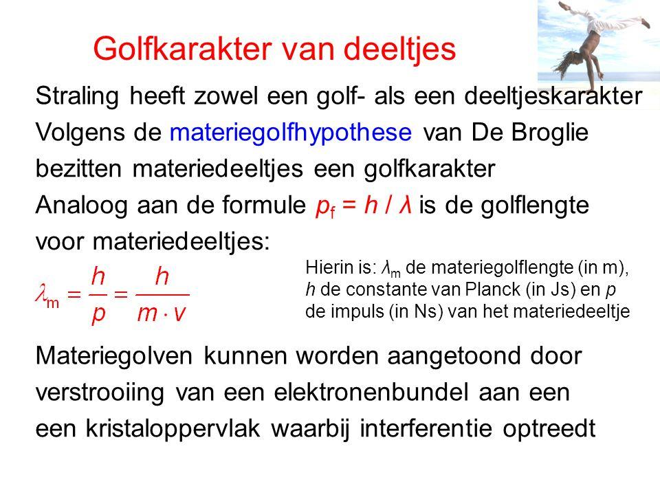 Golfkarakter van deeltjes