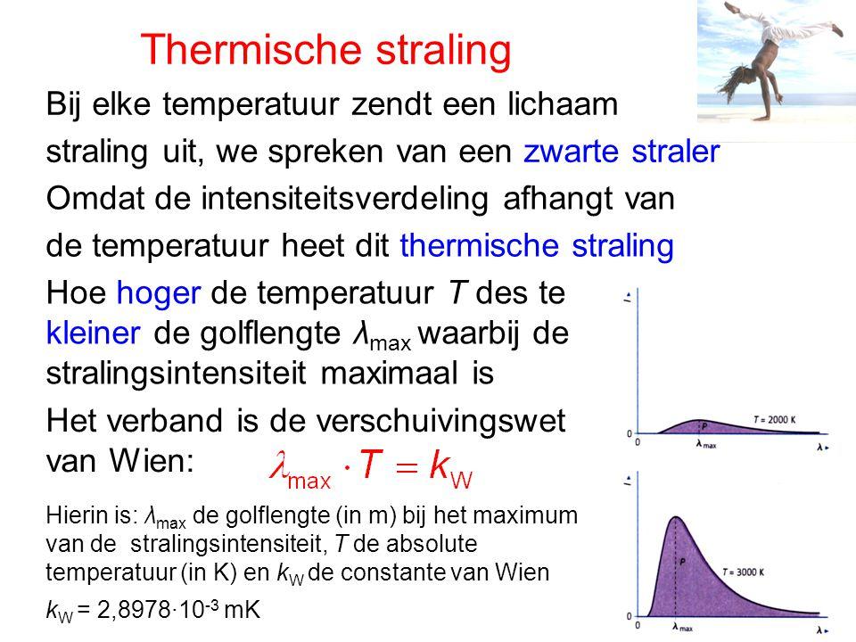 Thermische straling Bij elke temperatuur zendt een lichaam